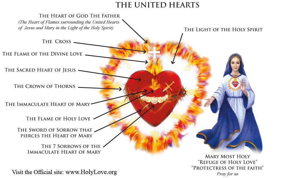 The United Hearts - Holy Love